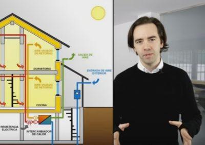 Linea 3 Cocinas Clasificación Energética A