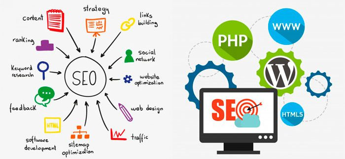 Oferta de trabajo SEO, Marketing Digital y WordPress